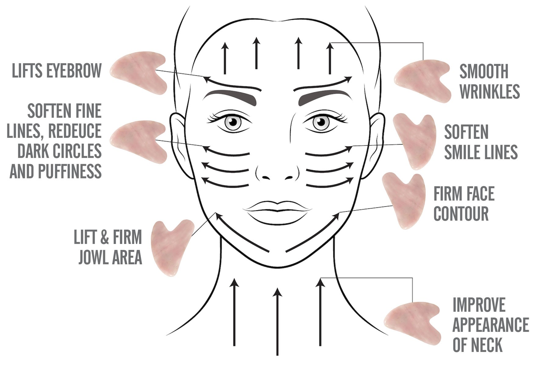 gua sha how to