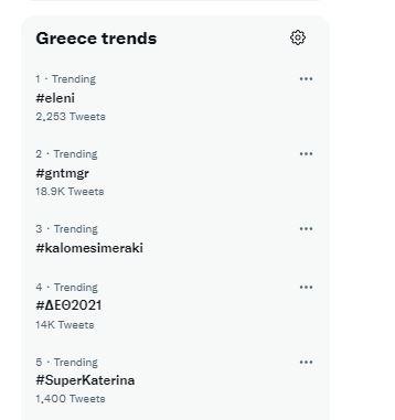 trends deftera